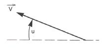 boucle2 dans Technique de pilotage