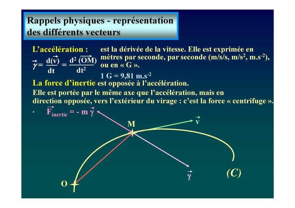Le voile en voltige aérienne (Dr. Deschamps-Berger-page-006