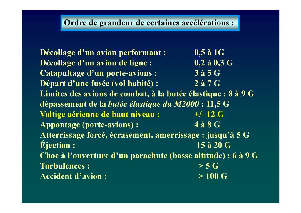 Le voile en voltige aérienne (Dr. Deschamps-Berger-page-008