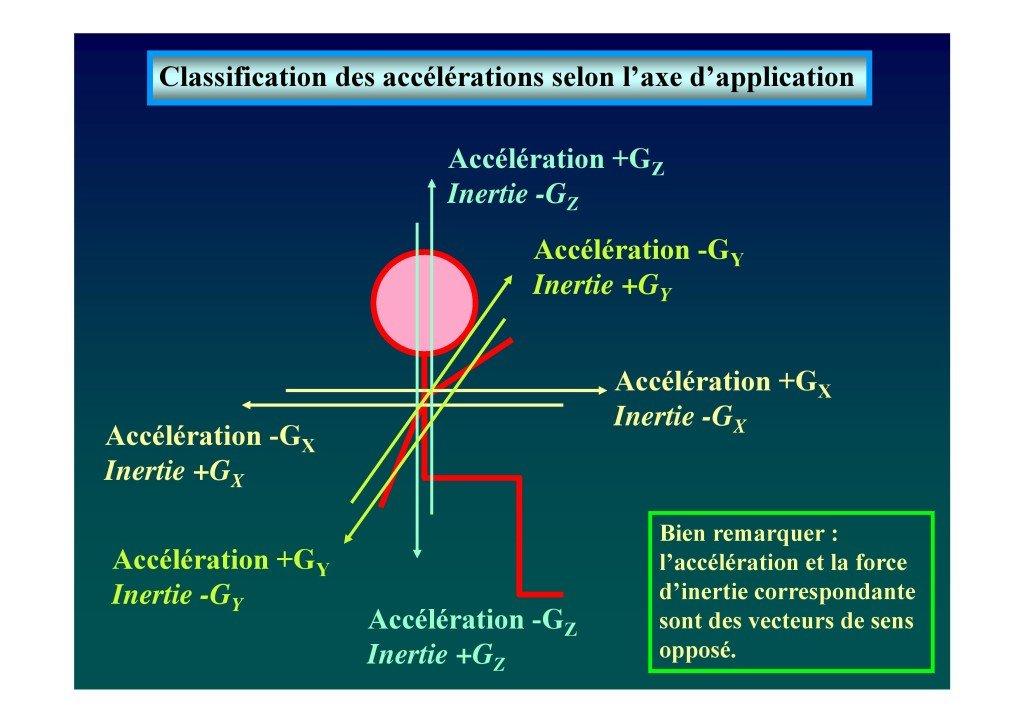Le voile en voltige aérienne (Dr. Deschamps-Berger-page-009