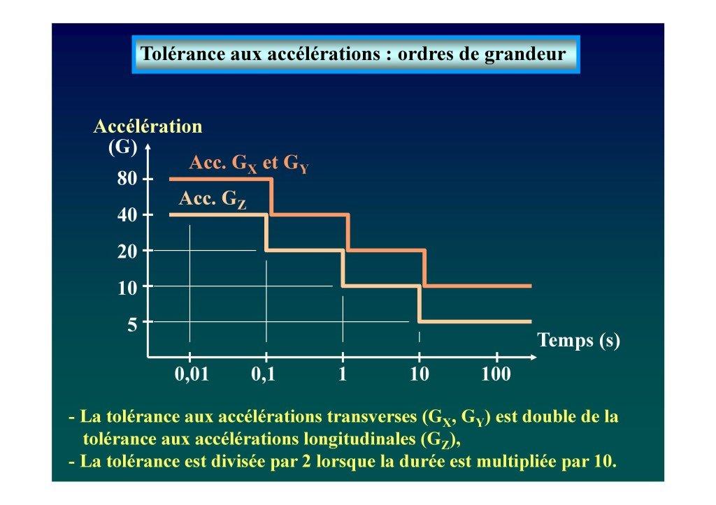 Le voile en voltige aérienne (Dr. Deschamps-Berger-page-010