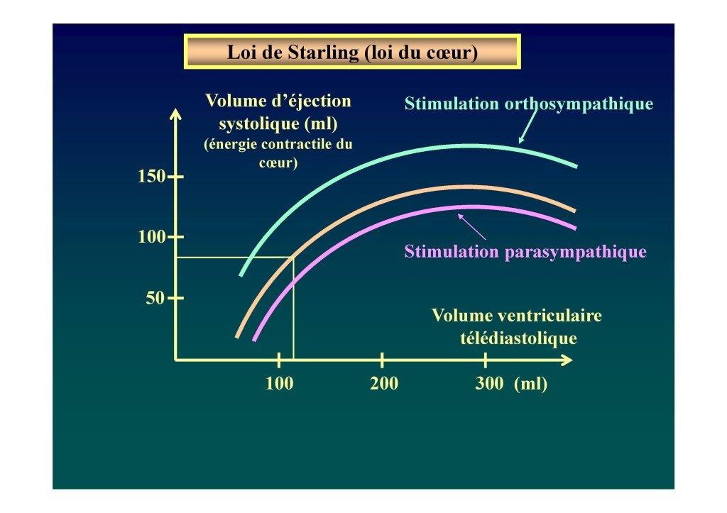 Le voile en voltige aérienne (Dr. Deschamps-Berger-page-016