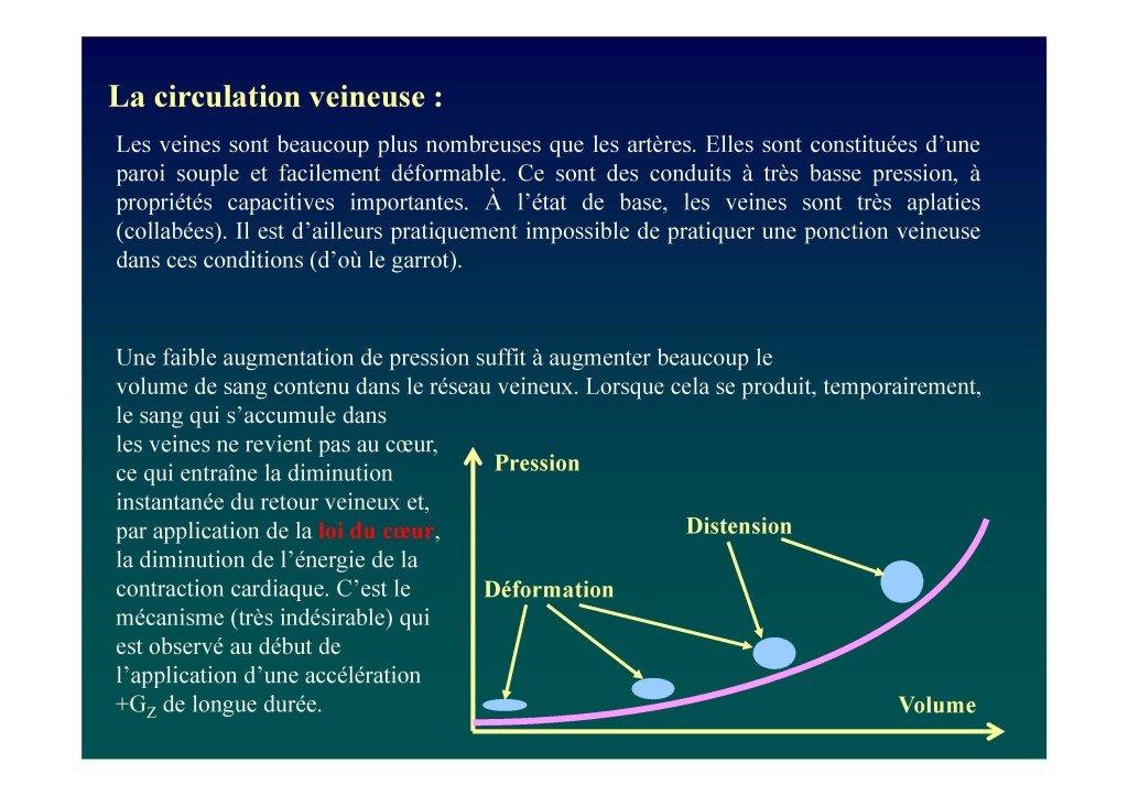 Le voile en voltige aérienne (Dr. Deschamps-Berger-page-017