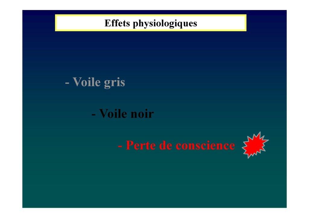 Le voile en voltige aérienne (Dr. Deschamps-Berger-page-021