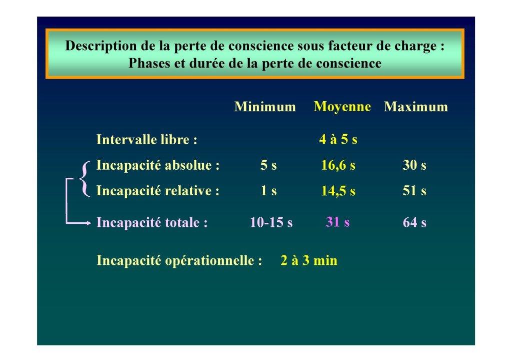 Le voile en voltige aérienne (Dr. Deschamps-Berger-page-029