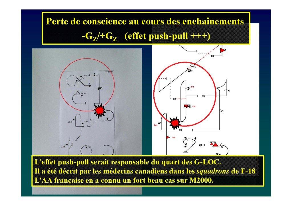Le voile en voltige aérienne (Dr. Deschamps-Berger-page-050