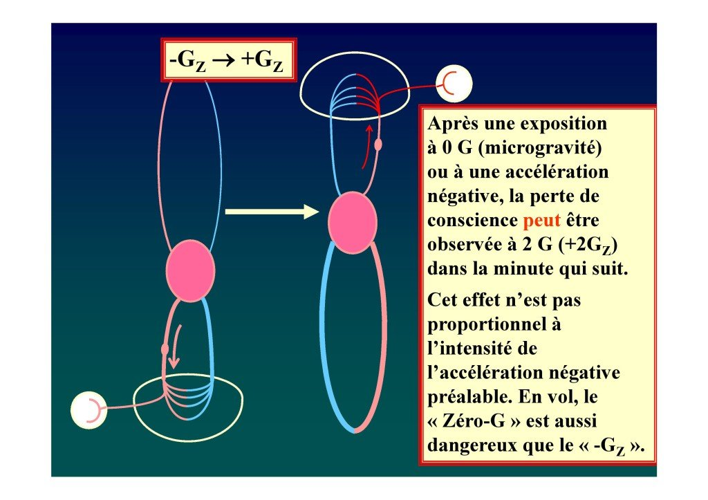 Le voile en voltige aérienne (Dr. Deschamps-Berger-page-051