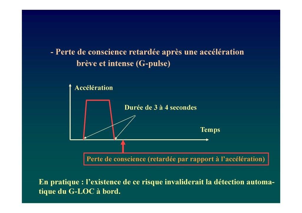 Le voile en voltige aérienne (Dr. Deschamps-Berger-page-052